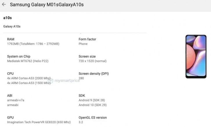 Бюджетный смартфон Samsung Galaxy M01s станет клоном Galaxy A10s