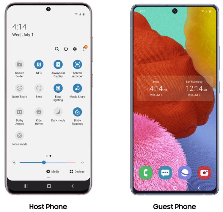 Смартфоны Samsung Galaxy A51/A71 обзавелись функциями Galaxy S20