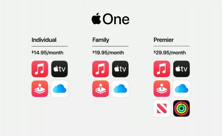 Apple представила One — единую подписку на все свои сервисы