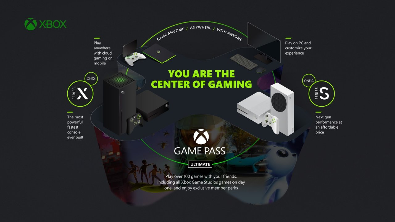 Xbox Cloud Gaming станет быстрее за счёт перехода на блейд-серверы на базе Xbox Series X