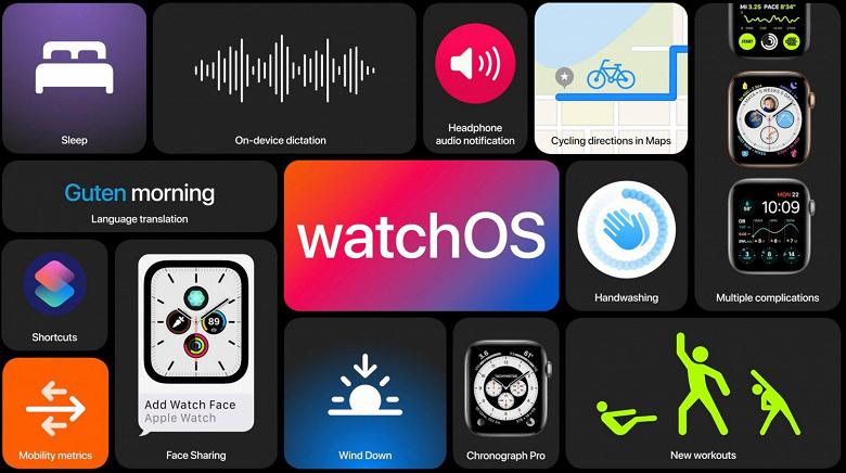 Когда умные часы Apple Watch получат новейшую watchOS 7