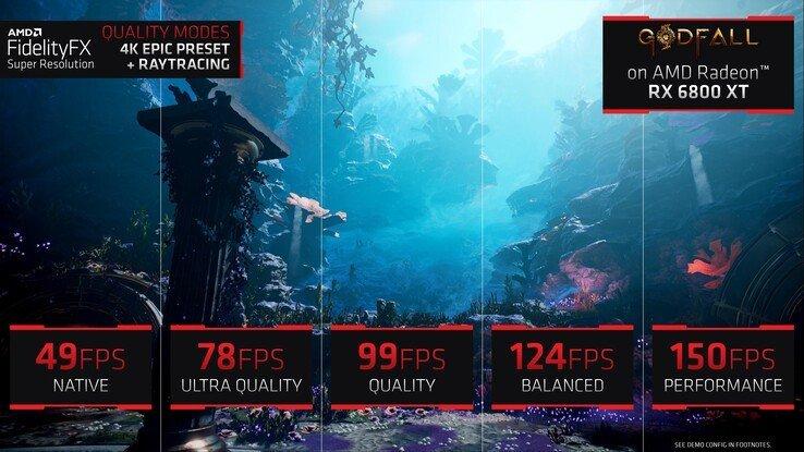 Консоли Xbox Series S/X точно будут поддерживать новейшую технологию AMD FidelityFX Super Resolution, а вот с PlayStation 5 ясности нет