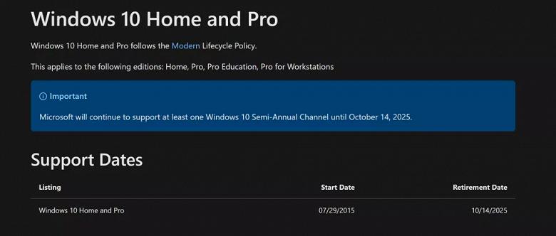 Microsoft назвала дату окончательного отказа от Windows 10