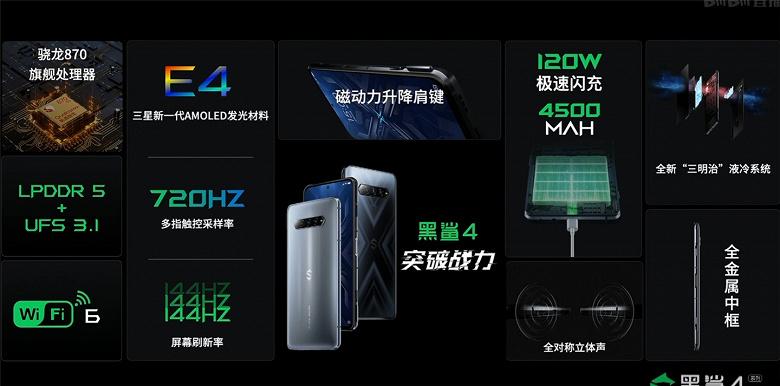Snapdragon 888, 144 Гц, 120 Вт и 4500 мА·ч. Представлены Black Shark 4 — первые в мире смартфоны с SSD, магнитными клавишами и лучшим в мире звуком
