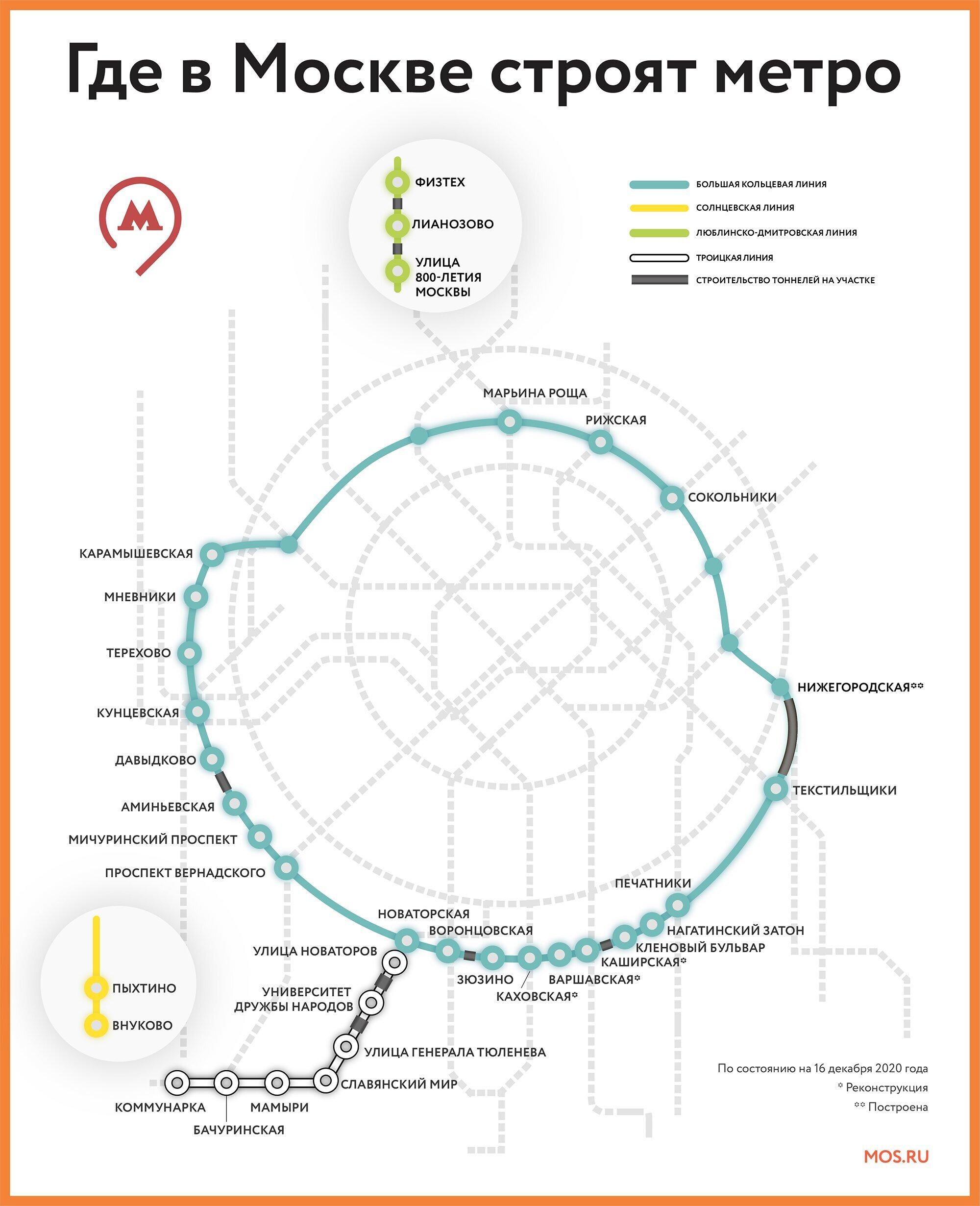Станция «Улица Новаторов» Троицкой линии метро готова почти на треть