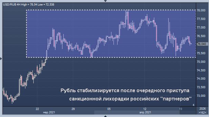 Рост нефти помогает рублю смотреть на Украину ...
