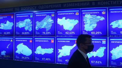 Опубликованы первые результаты голосования по поправкам к Конституции
