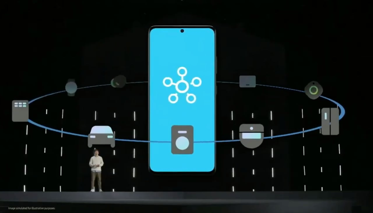 Чем презентация Samsung Galaxy Unpacked 2021 отличается от остальных (и о чем не пишут в новостях)