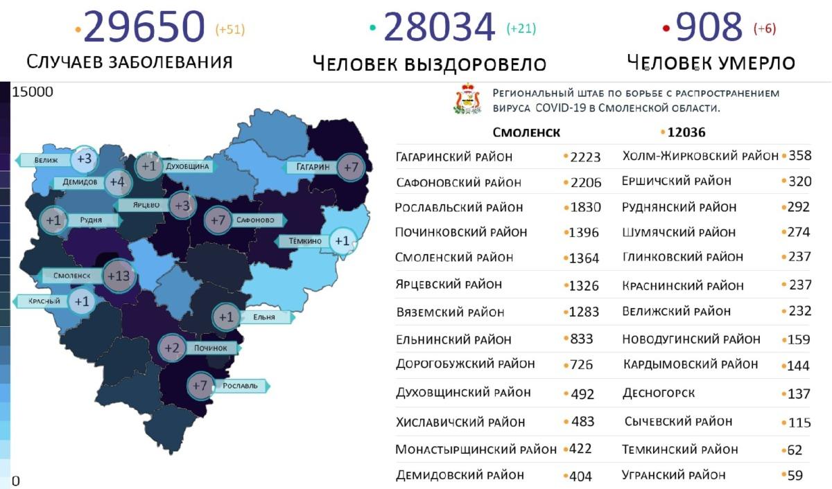 Число зараженных коронавирусом в Смоленске выросло до 12 036 человек