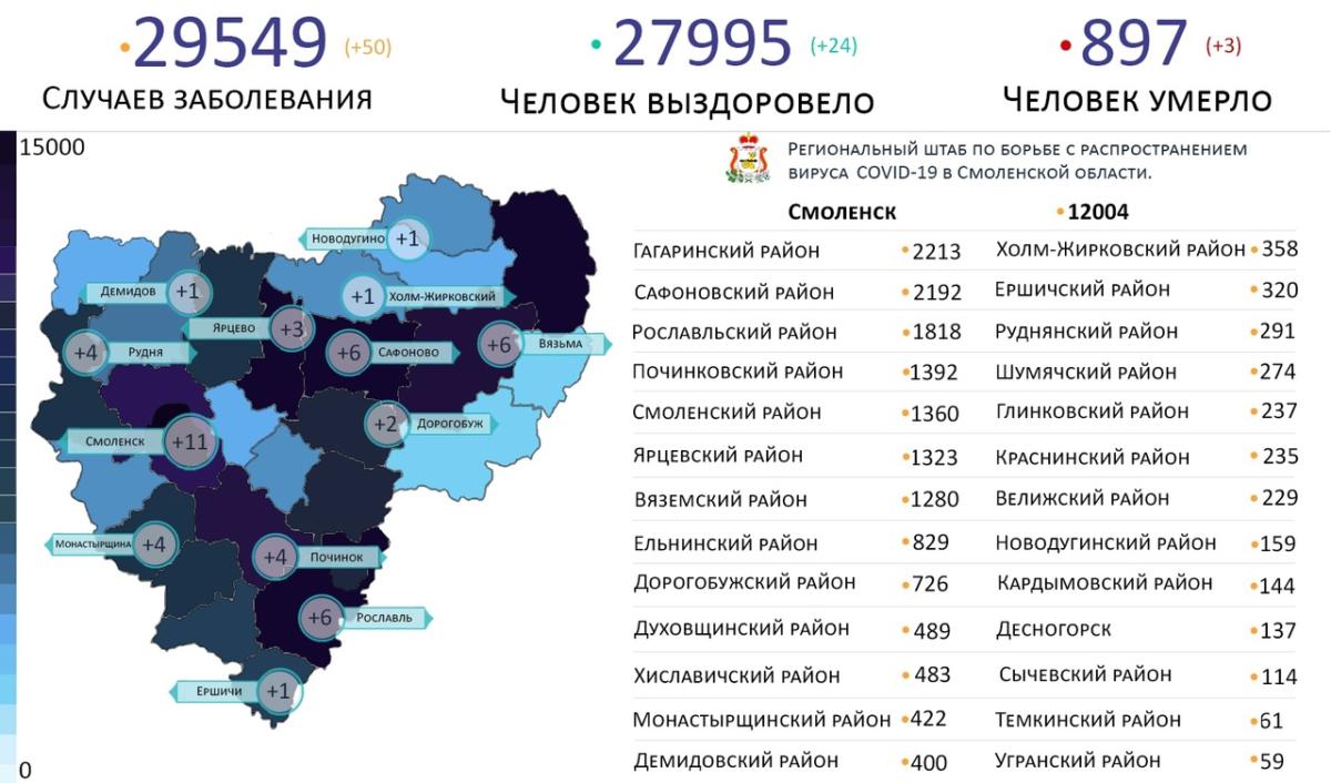 Самые зараженные коронавирусом районы Смоленской области на 2 мая